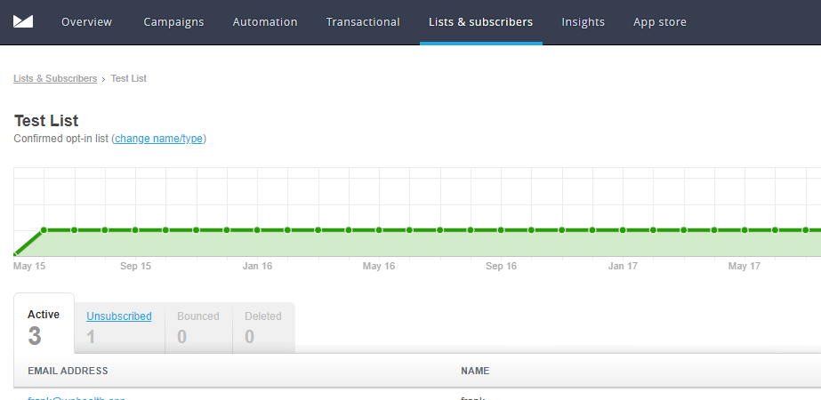 Screenshot of the manage list page showing a line graph and number of subscribers.